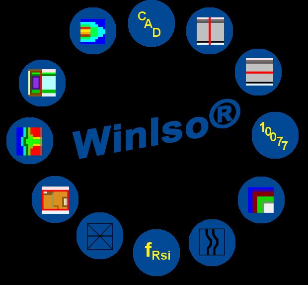 Winisoes